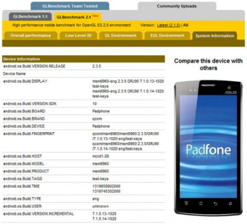 Asus Padfone spotted with MSM8960 Snapdragon S4 chip
