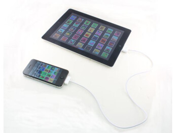 Now there's a cable allowing you to transfer photos directly from iPhone to iPad, no PC required