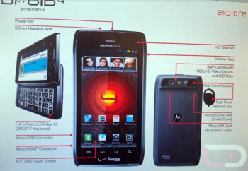 Official Verizon DROID 4 specs leak