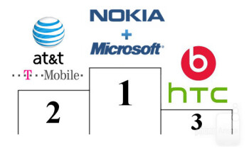 1st - Nokia partners up with Microsoft and adopts Windows Phone2nd - AT&T announces T-Mobile buyout3rd - HTC acquires 51% share in Beats Audio