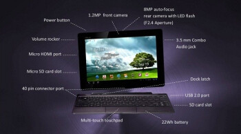 The quad-core powered Asus Transformer Prime