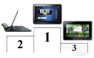 1st - HTC Jetstream2nd - Motorola ATRIX 4G Laptop Dock3rd - BlackBerry PlayBook