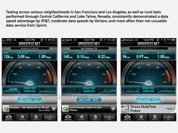 When it comes tro the Apple iPhone 4S in the States, AT&T is the fastest while Sprint is the slowest