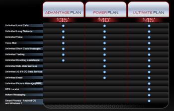 PrepaYd Wireless offers three different plans