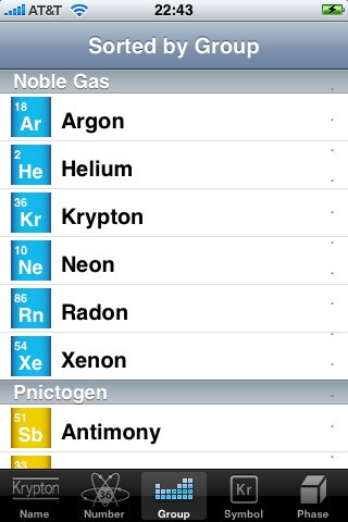 Periodic is an essential reference tool for any science student