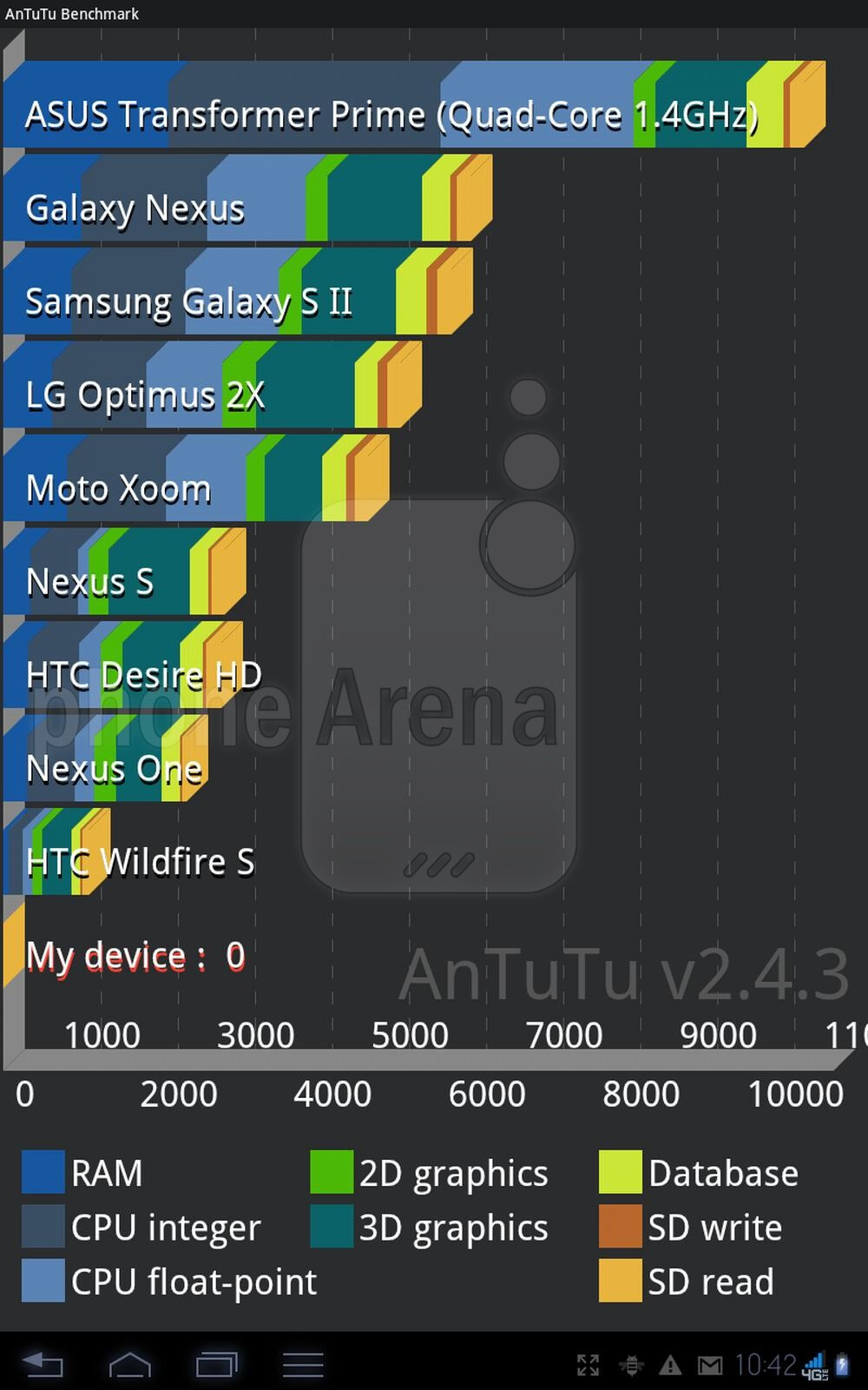 motorola benchmarking Motorola gp340 is an intuitive solution for users in need of a reliable two-way radio besides offering an efficient and reliable communication it provides properties and features to keep.