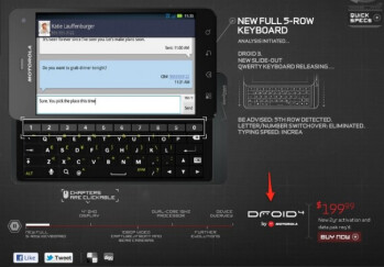 The Motorola DROID 4 logo appears on the DroidDoes.com site (L), an image of the Motorola DROID 4 (R)