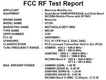 Motorola Defy Mini lands at the FCC