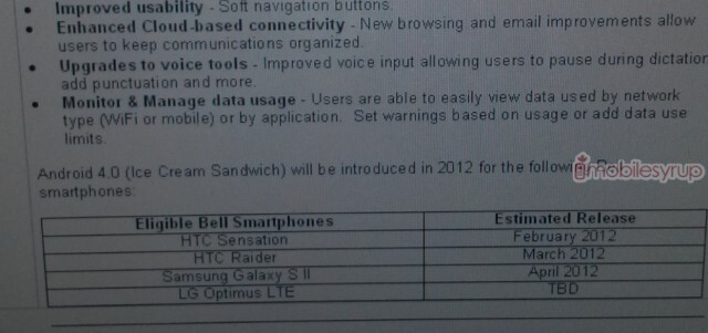 This leaked document reveals estimated dates for when certain Bell handsets will receive Ice Cream Sandwich - Leaked schedule shows Ice Cream Sandwich updates for Bell