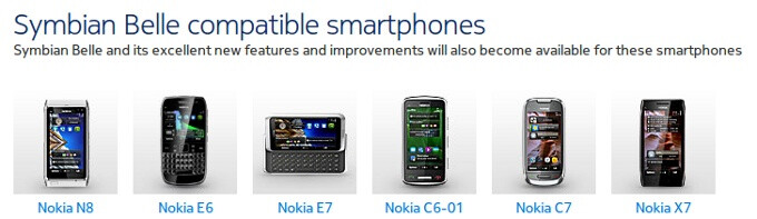 Nokia Belle update coming to existing handsets in February 2012