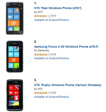 The top 3 smartphones at Amazon based on customer reviews are Windows Phone models