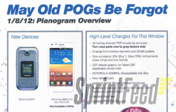 This leaked document shows off the white Epic 4G Touch