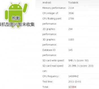 The benchmark scores of a possible quad-core Toshiba tablet
