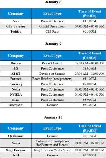 CES 2012: Schedule of events