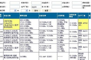 The web site for China's Radio Management agency shows the iPhone's approval for CDMA-2000 in yellow