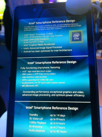 Intel's Android smartphone reference design