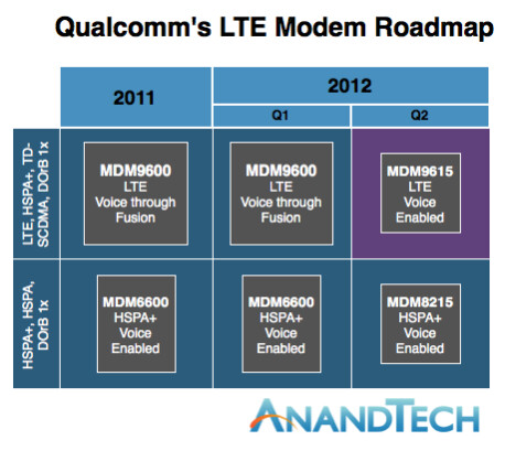 T-Mobile's CTO says the next iPhone chipset will support the carrier's bands