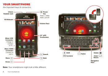The Motorola DROID 4 User Guide is available online