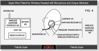 A graphical description of Apple's headset patent