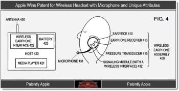 A graphical description of Apple's headset patent