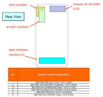 AT&T's Samsung Galaxy Note arrives at the FCC with LTE love intact