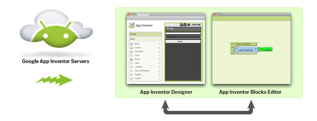 Open sourced App Inventor to return in April
