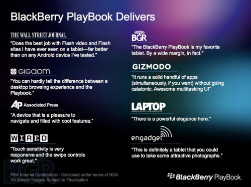 RIM%26%23039%3Bs+leaked+2012+roadmap+shows+two+new+Curve+handsets%2C+3G+PlayBook%2C+and+the+BlackBerry+10+powered+London