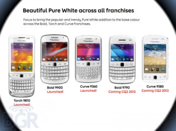 Dreaming of a white BlackBerry?