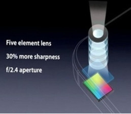5 lenses compose the optics on the iPhone 4S' camera