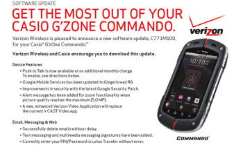Casio G'Zone Commando now supports PTT