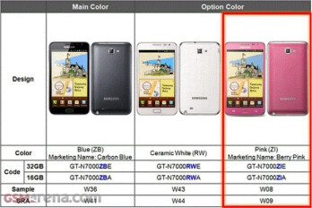 """Samsung Galaxy Note to arrive in """"Berry Pink"""" for the bony supermodel inside you"""