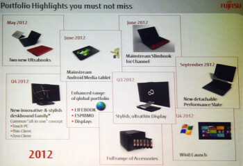 Fujitsu to enter Android tablet market in Q2, release Transformer competitor in Q3