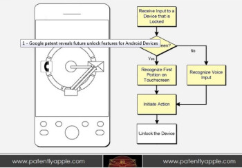 Diagrams from Google's patent application, courtesy of Patently Apple