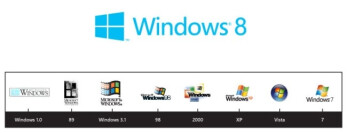 "Microsoft makes Windows 8 logo ""official"""