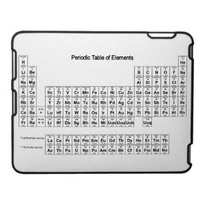 Periodic Table iPad hard shell
