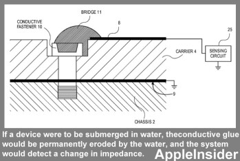 Apple patents better water damage detection to fend off false warranty claims