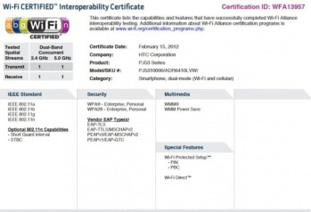 HTC Fireball gets its WiFi certification and appears destined for Verizon