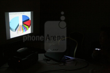 Presentation on the wall - Using the projector in a dark room