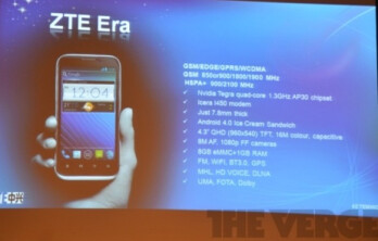 "ZTE Era quad-core monster phone announced: 4.3"" display, razor thin body"