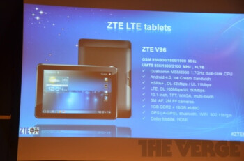 ZTE brings four tablets to MWC: quad-core PF 100 and T98, high-end V96 and affordable V9S