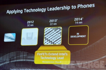 "Intel lays the base for 14nm chips in 2014, ""to light a fire under"" Apple and Samsung"