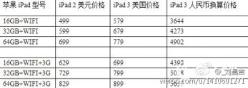 Unverified price chart showing difference between Apple iPad 2 and Apple iPad 3 for both Wi-Fi only and 3G models
