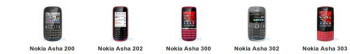 Nokia Asha 302, Asha 202 join the Series 40 family: spec comparison