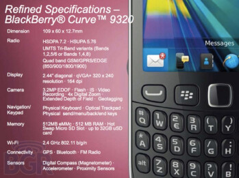 Specs for the BlackBerry Curve 9320