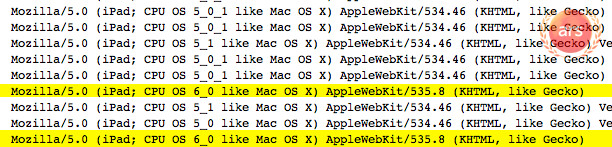 Server logs reveal iPads with iOS 6, retina displays in Cupertino