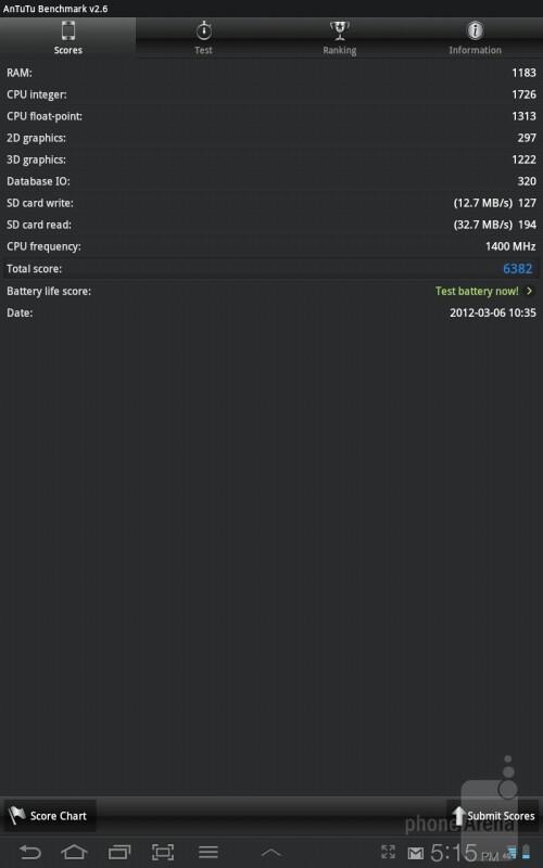 Samsung+Galaxy+Tab+7.7+LTE+benchmark+tests