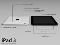 apple-ipad-3-concept-cygy-603-01