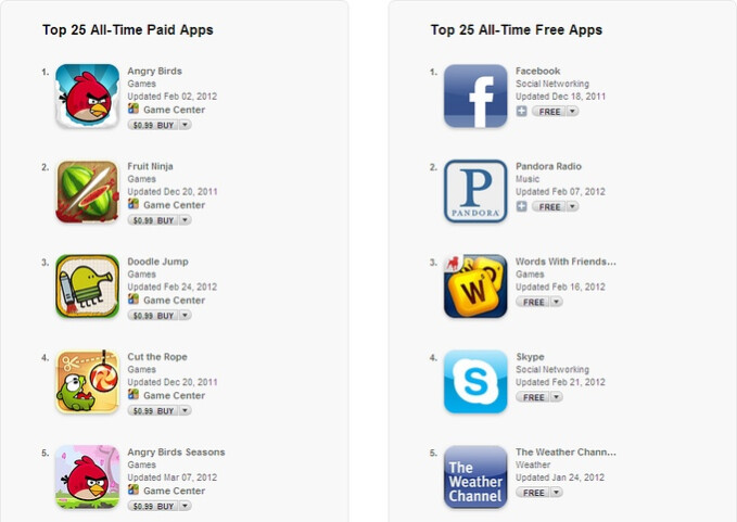 Apple unveils the App Store's best hits of all time