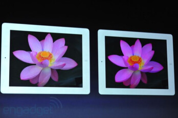 iPad's high-res Retina display: here are the details