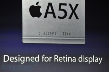 The new iPad packs a Retina Display and a faster A5X processor